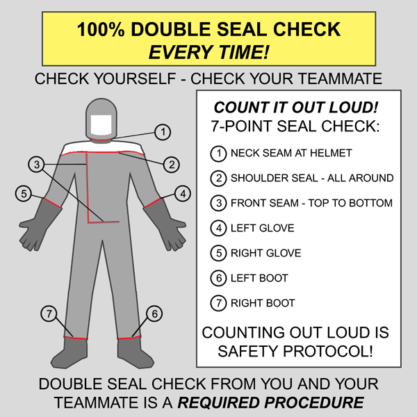 Moonside Seal Check Procedure